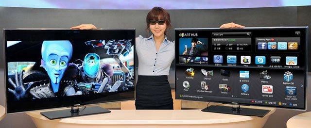 công nghệ panel màn hình